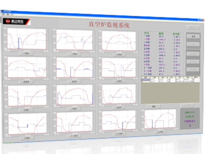 Vacuum furnace monitoring equipment